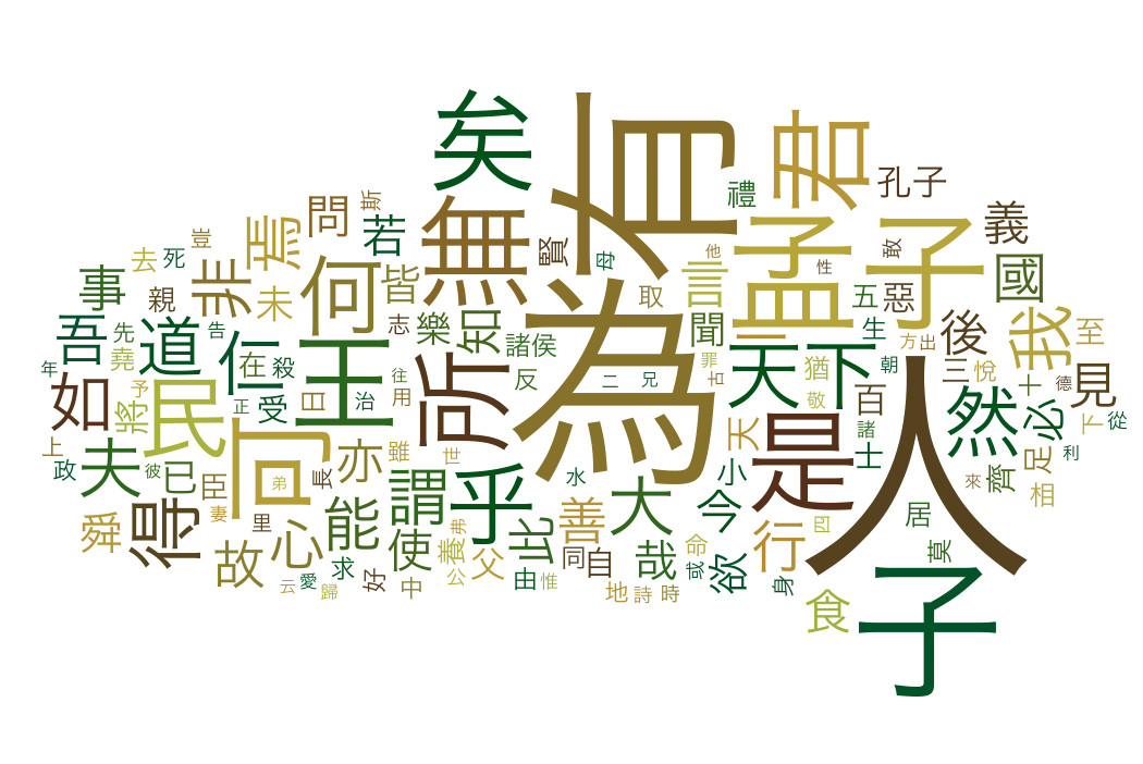 Classical Chinese Wordles | Digital Sinology